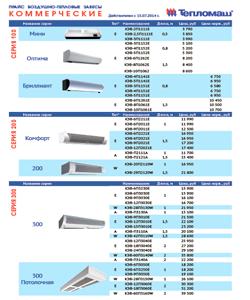Прайс лист на тепловое оборудование 2019